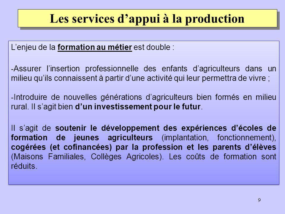 10 Les services aval à la production Les « services aval à la production » favorisent le lien entre production et marché.