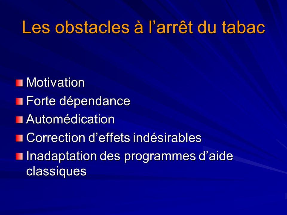 Les obstacles à larrêt du tabac Motivation Forte dépendance Automédication Correction deffets indésirables Inadaptation des programmes daide classique