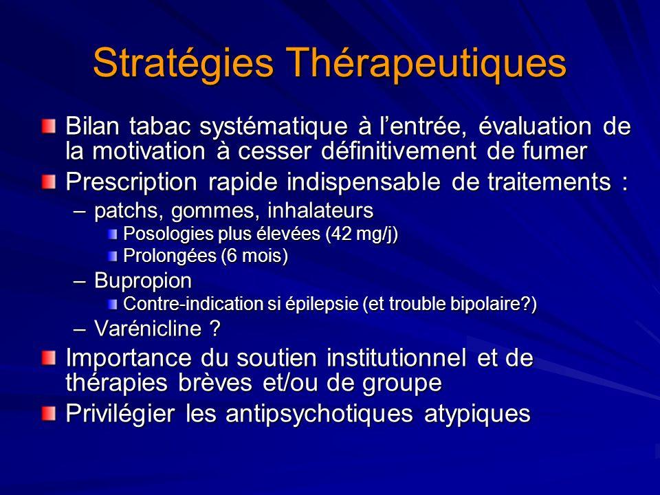 Stratégies Thérapeutiques Bilan tabac systématique à lentrée, évaluation de la motivation à cesser définitivement de fumer Prescription rapide indispe