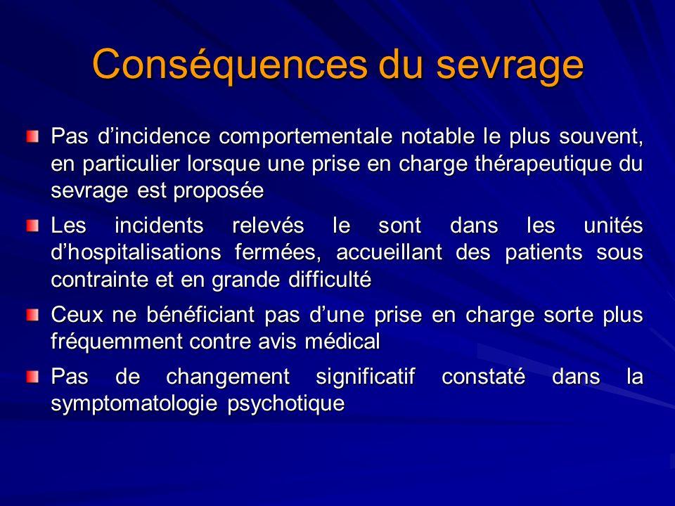 Conséquences du sevrage Pas dincidence comportementale notable le plus souvent, en particulier lorsque une prise en charge thérapeutique du sevrage es