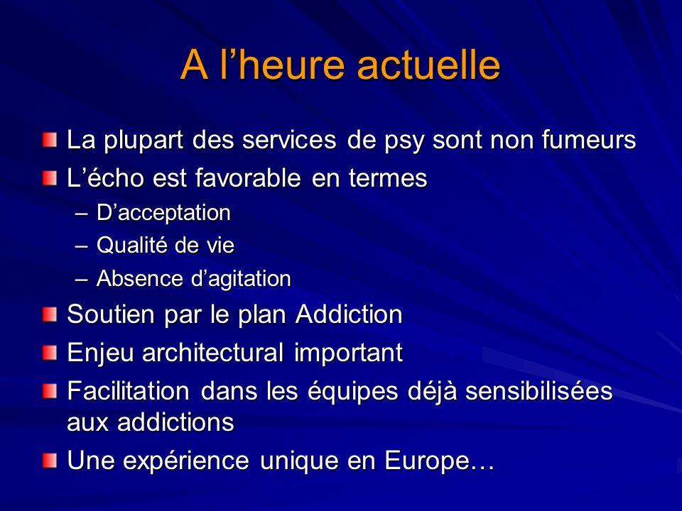 A lheure actuelle La plupart des services de psy sont non fumeurs Lécho est favorable en termes –Dacceptation –Qualité de vie –Absence dagitation Sout