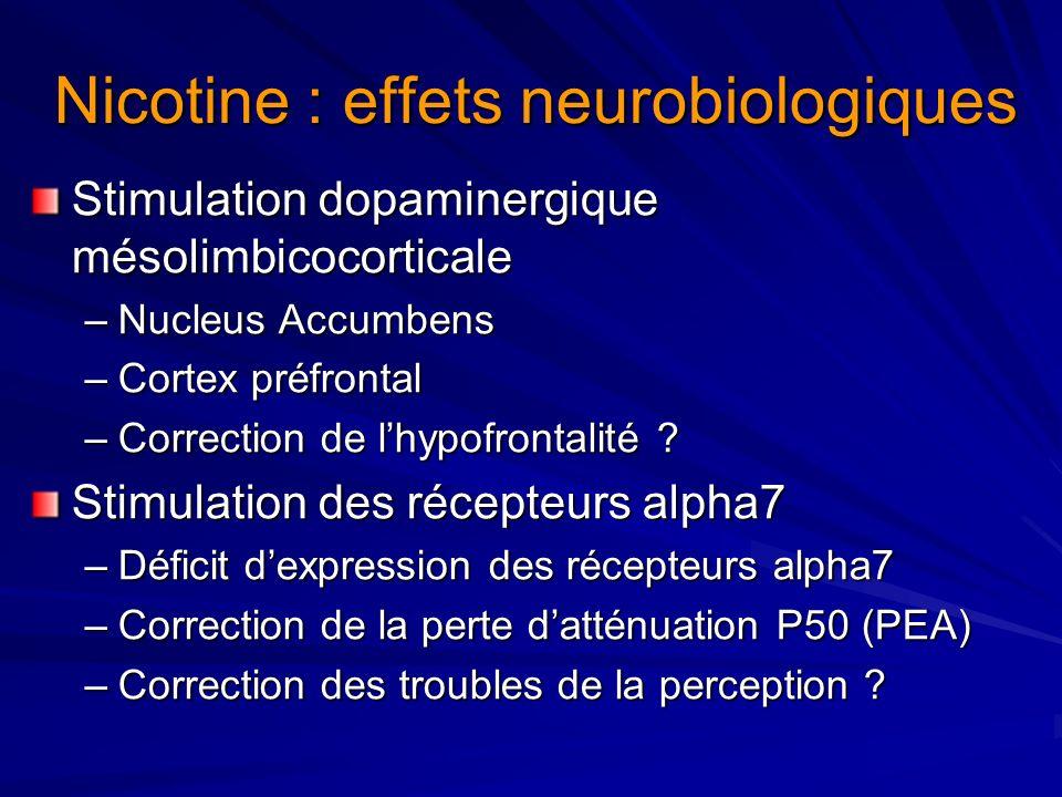 Nicotine : effets neurobiologiques Stimulation dopaminergique mésolimbicocorticale –Nucleus Accumbens –Cortex préfrontal –Correction de lhypofrontalit