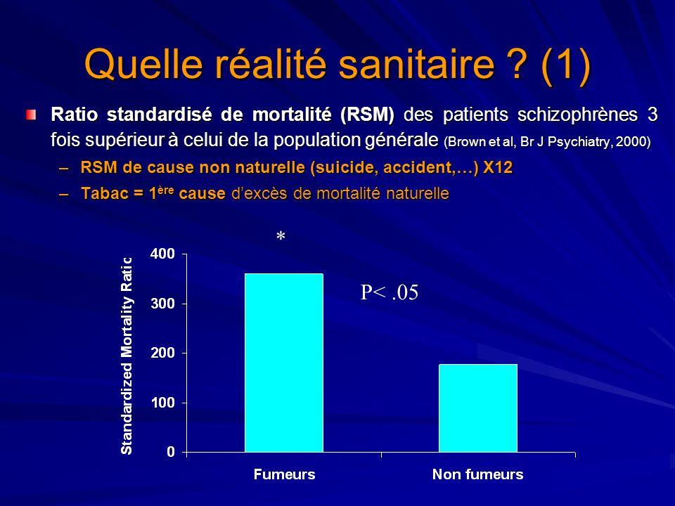 Quelle réalité sanitaire ? (1) Ratio standardisé de mortalité (RSM) des patients schizophrènes 3 fois supérieur à celui de la population générale (Bro