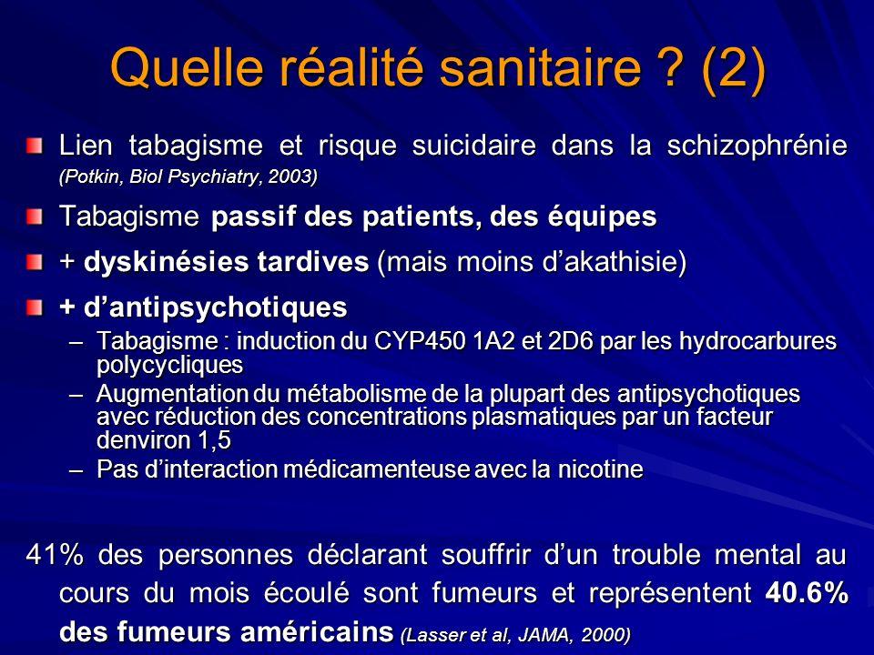Quelle réalité sanitaire ? (2) Lien tabagisme et risque suicidaire dans la schizophrénie (Potkin, Biol Psychiatry, 2003) Tabagisme passif des patients