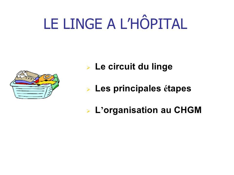 LE LINGE A LHÔPITAL Le circuit du linge Les principales é tapes L organisation au CHGM