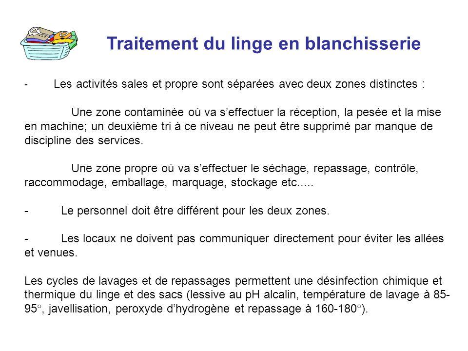 Traitement du linge en blanchisserie - Les activités sales et propre sont séparées avec deux zones distinctes : Une zone contaminée où va seffectuer l