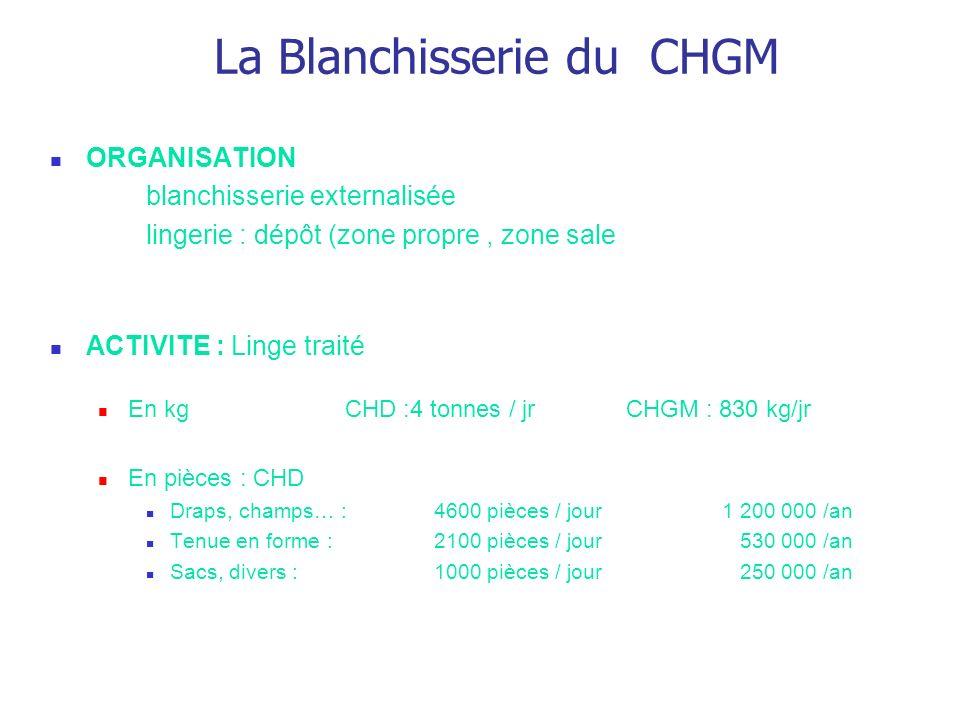 La Blanchisserie du CHGM ORGANISATION blanchisserie externalisée lingerie : dépôt (zone propre, zone sale ACTIVITE : Linge traité En kg CHD :4 tonnes
