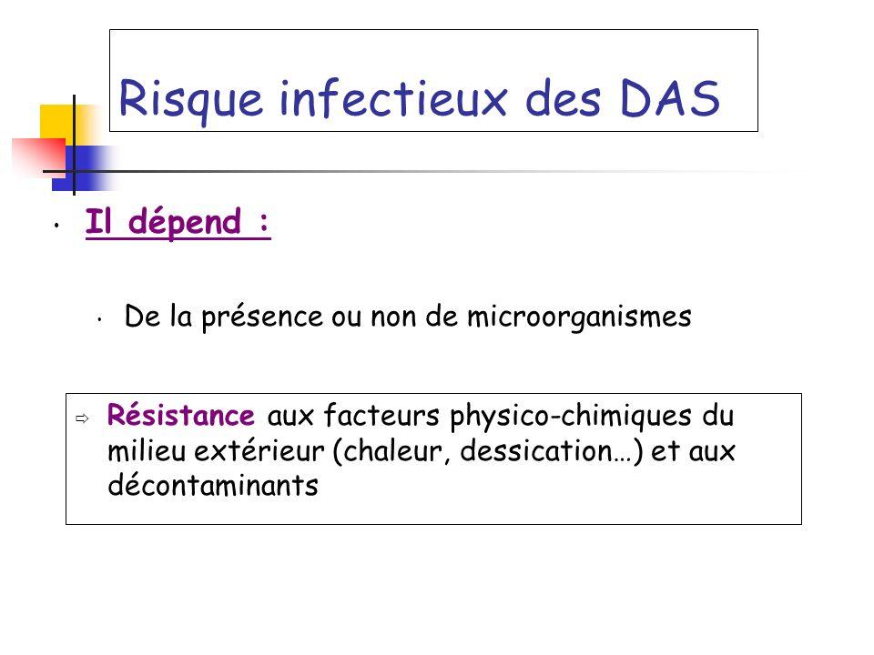 Risque infectieux des DAS Il dépend : De la présence ou non de microorganismes Résistance aux facteurs physico-chimiques du milieu extérieur (chaleur,