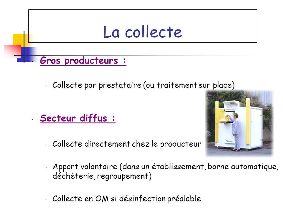 La collecte Gros producteurs : Collecte par prestataire (ou traitement sur place) Secteur diffus : Collecte directement chez le producteur Apport volo