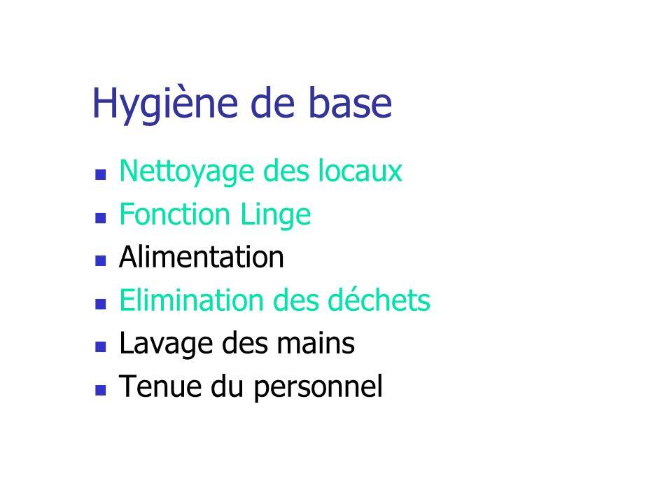 Hygiène de base Nettoyage des locaux Fonction Linge Alimentation Elimination des déchets Lavage des mains Tenue du personnel