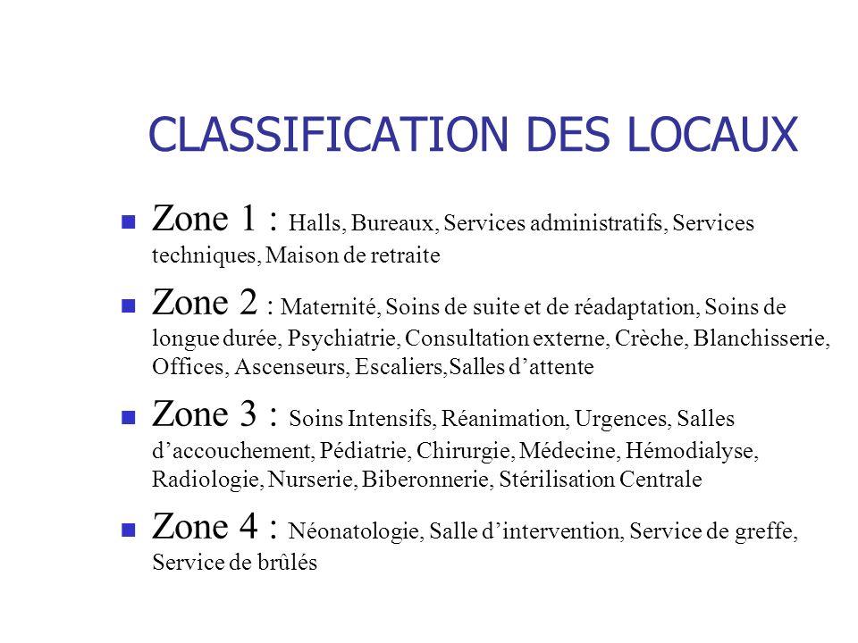 CLASSIFICATION DES LOCAUX Zone 1 : Halls, Bureaux, Services administratifs, Services techniques, Maison de retraite Zone 2 : Maternité, Soins de suite