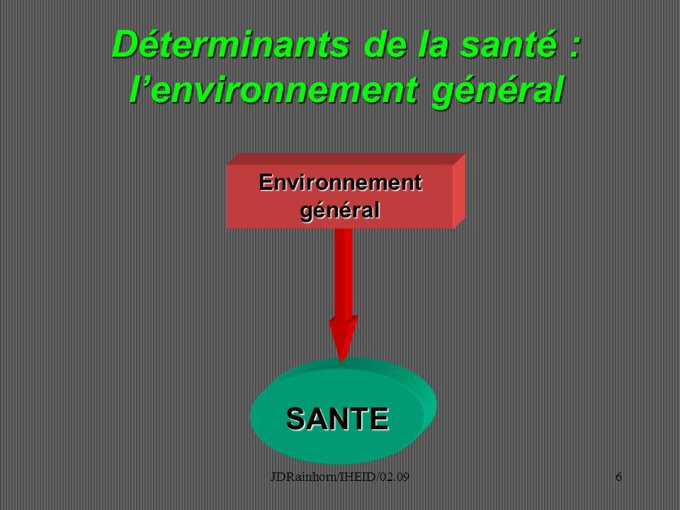 JDRainhorn/IHEID/02.096 Déterminants de la santé : lenvironnement général SANTE Environnement général