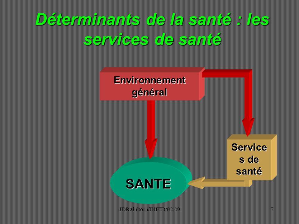 JDRainhorn/IHEID/02.098 Environneme nt individuel Déterminants de la santé : les facteurs sociaux SANTE Environnement général Service s de santé