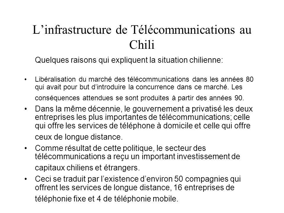 Linfrastructure de Télécommunications au Chili Quelques raisons qui expliquent la situation chilienne: Libéralisation du marché des télécommunications dans les années 80 qui avait pour but dintroduire la concurrence dans ce marché.