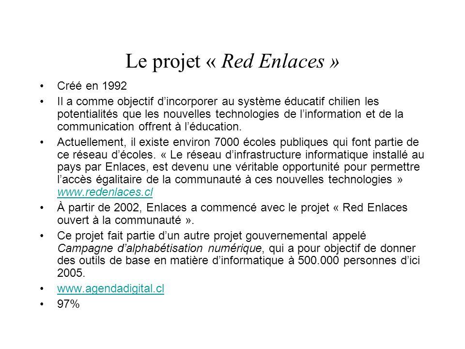 Le projet « Red Enlaces » Créé en 1992 Il a comme objectif dincorporer au système éducatif chilien les potentialités que les nouvelles technologies de linformation et de la communication offrent à léducation.