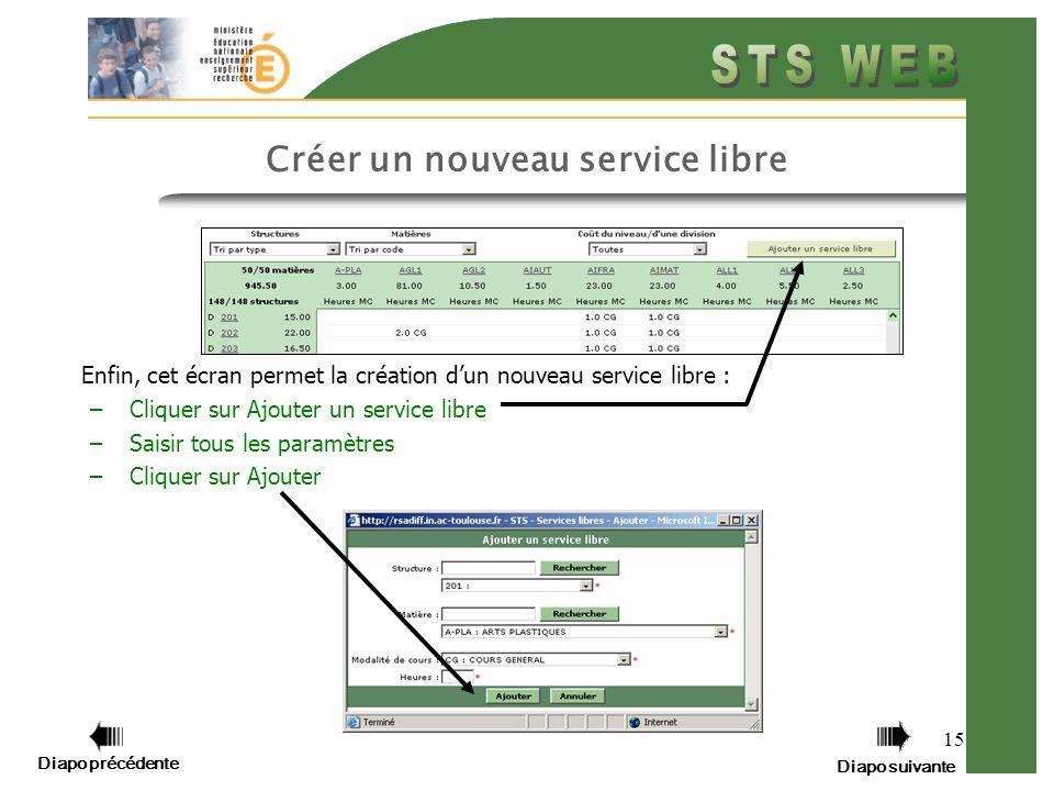 15 Créer un nouveau service libre Enfin, cet écran permet la création dun nouveau service libre : –Cliquer sur Ajouter un service libre –Saisir tous l