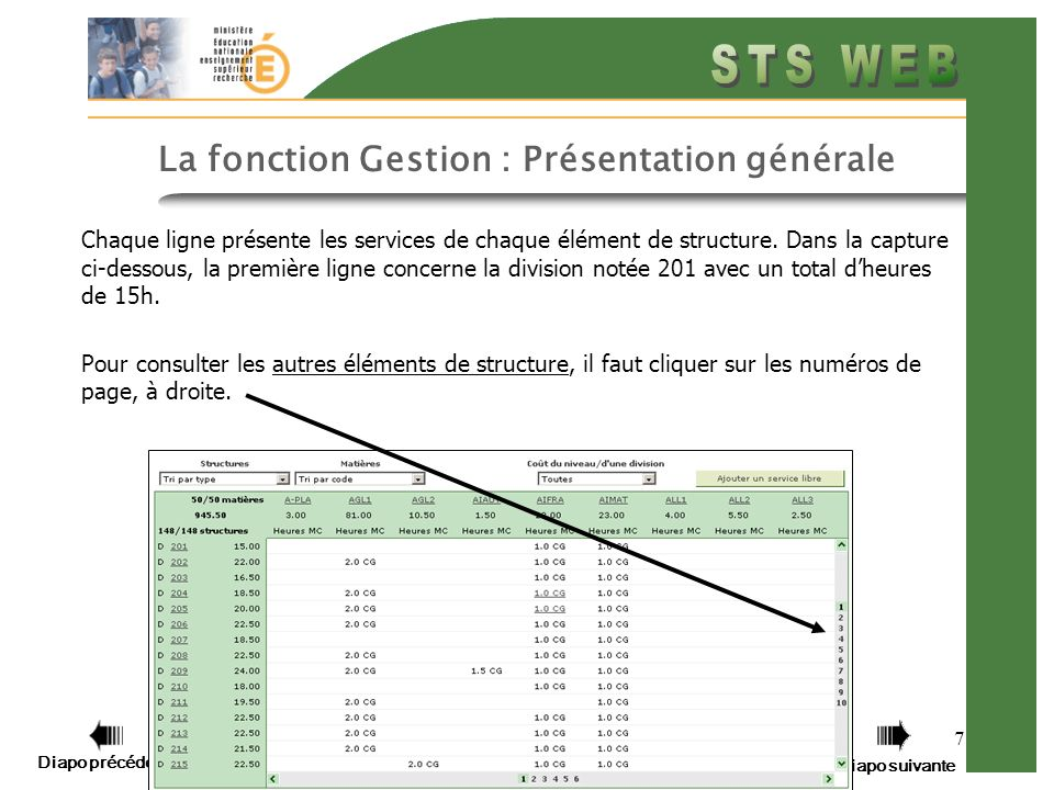 7 La fonction Gestion : Présentation générale Chaque ligne présente les services de chaque élément de structure.