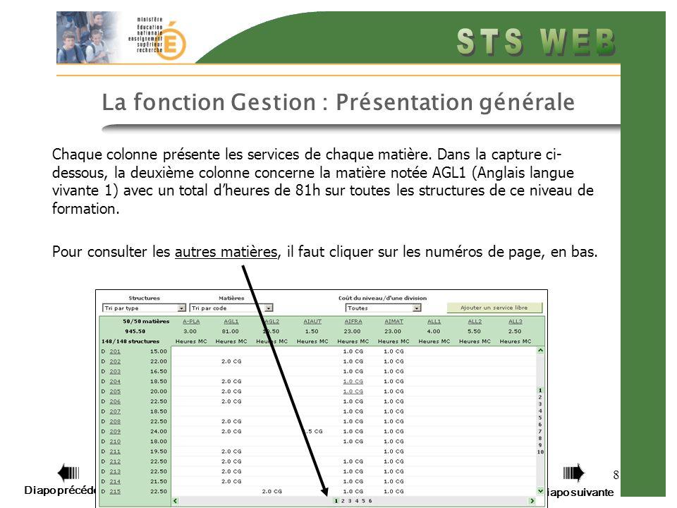8 La fonction Gestion : Présentation générale Chaque colonne présente les services de chaque matière.