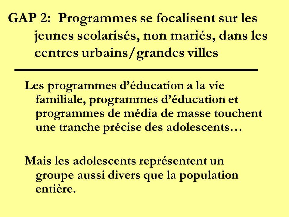 GAP 2: Programmes se focalisent sur les jeunes scolarisés, non mariés, dans les centres urbains/grandes villes Les programmes déducation a la vie fami