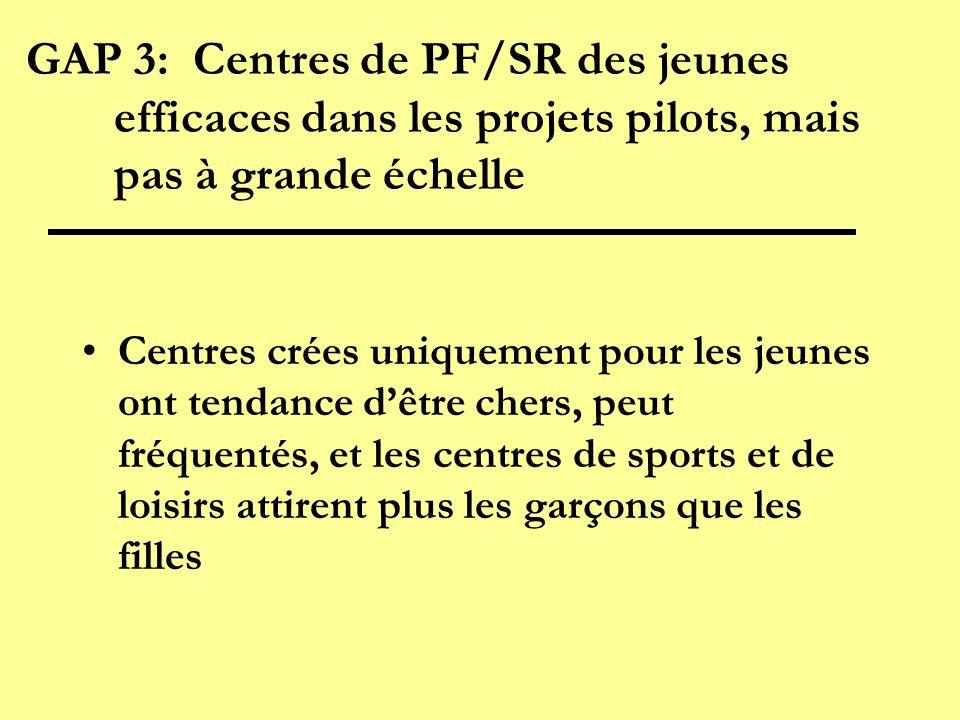 GAP 3: Centres de PF/SR des jeunes efficaces dans les projets pilots, mais pas à grande échelle Centres crées uniquement pour les jeunes ont tendance dêtre chers, peut fréquentés, et les centres de sports et de loisirs attirent plus les garçons que les filles