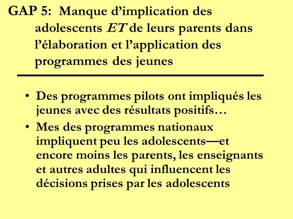 GAP 5: Manque dimplication des adolescents ET de leurs parents dans lélaboration et lapplication des programmes des jeunes Des programmes pilots ont i