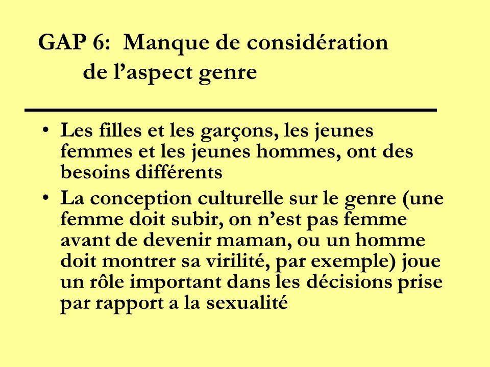 GAP 6: Manque de considération de laspect genre Les filles et les garçons, les jeunes femmes et les jeunes hommes, ont des besoins différents La conce