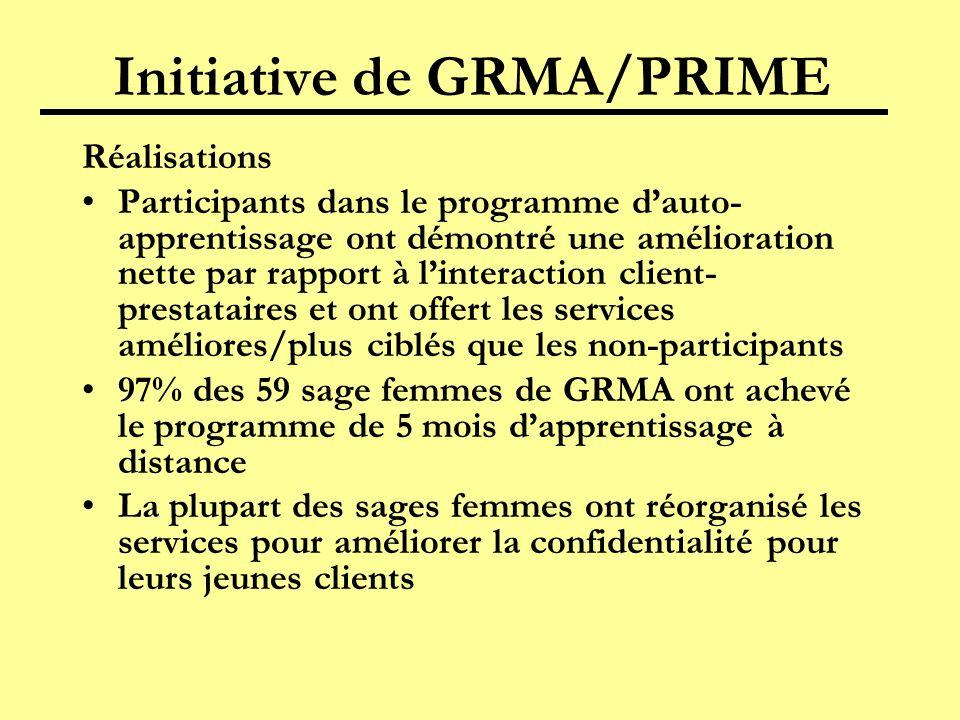 Initiative de GRMA/PRIME Réalisations Participants dans le programme dauto- apprentissage ont démontré une amélioration nette par rapport à linteracti