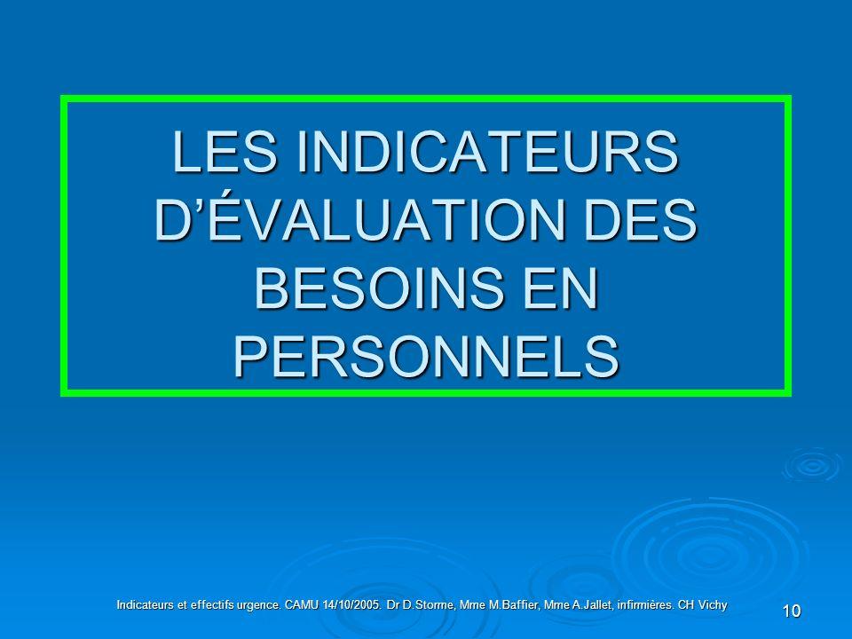 10 LES INDICATEURS DÉVALUATION DES BESOINS EN PERSONNELS Indicateurs et effectifs urgence. CAMU 14/10/2005. Dr D.Storme, Mme M.Baffier, Mme A.Jallet,