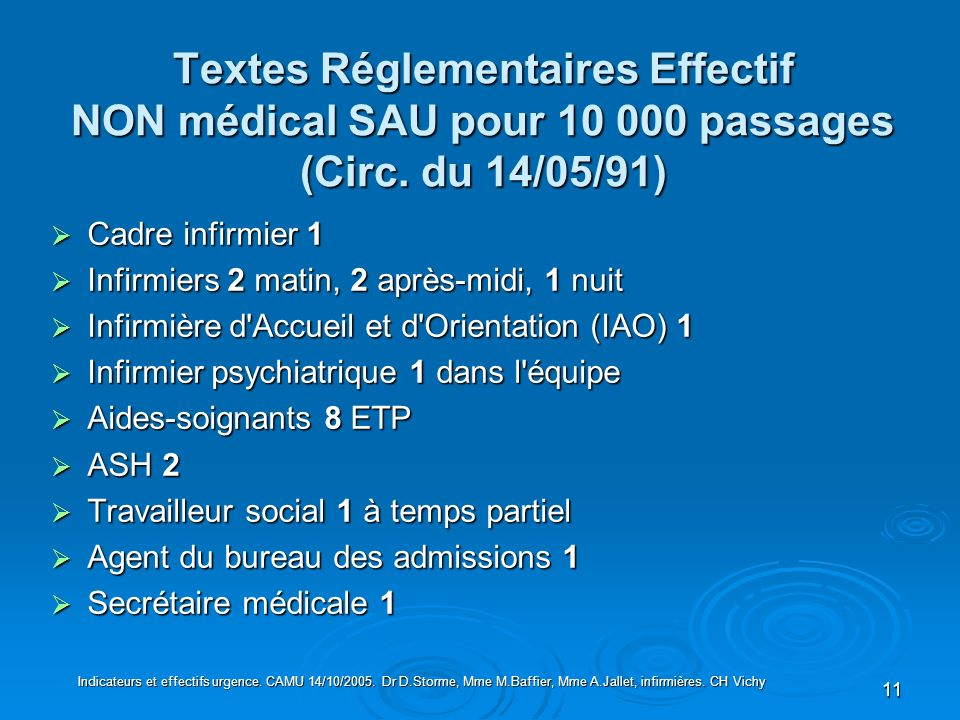 11 Textes Réglementaires Effectif NON médical SAU pour 10 000 passages (Circ. du 14/05/91) Cadre infirmier 1 Cadre infirmier 1 Infirmiers 2 matin, 2 a