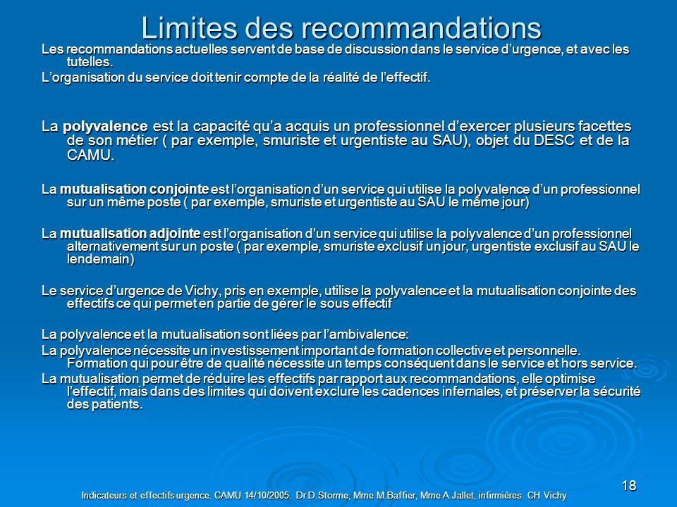 18 Limites des recommandations Les recommandations actuelles servent de base de discussion dans le service durgence, et avec les tutelles. Lorganisati