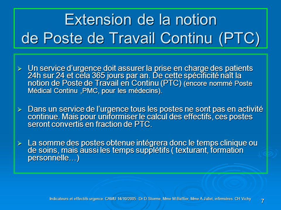 7 Extension de la notion de Poste de Travail Continu (PTC) Un service durgence doit assurer la prise en charge des patients 24h sur 24 et cela 365 jou