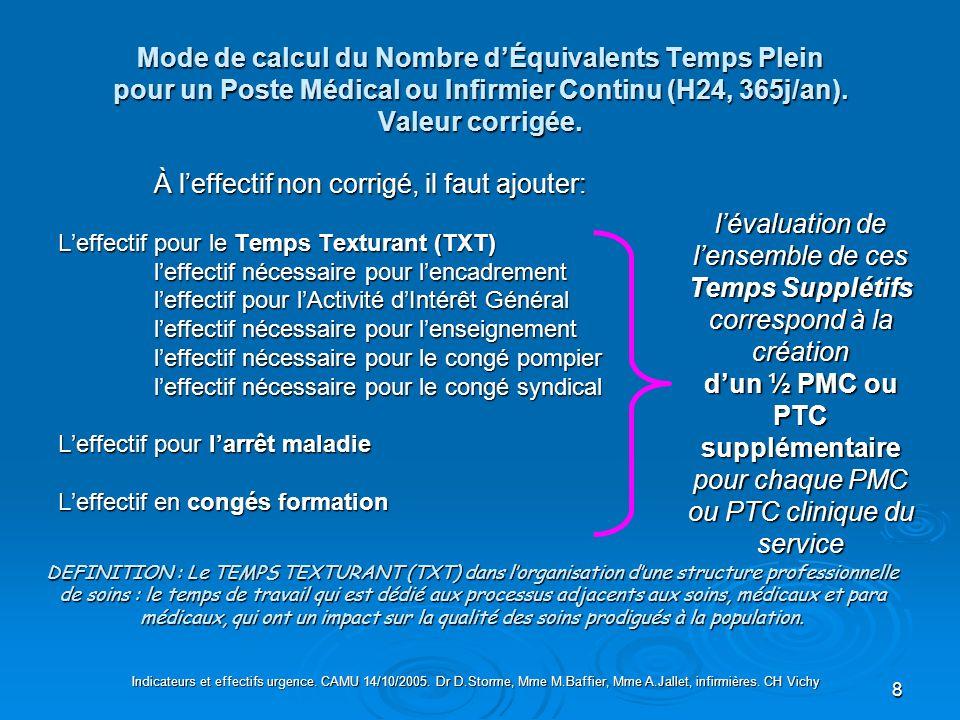 8 Mode de calcul du Nombre dÉquivalents Temps Plein pour un Poste Médical ou Infirmier Continu (H24, 365j/an). Valeur corrigée. À leffectif non corrig