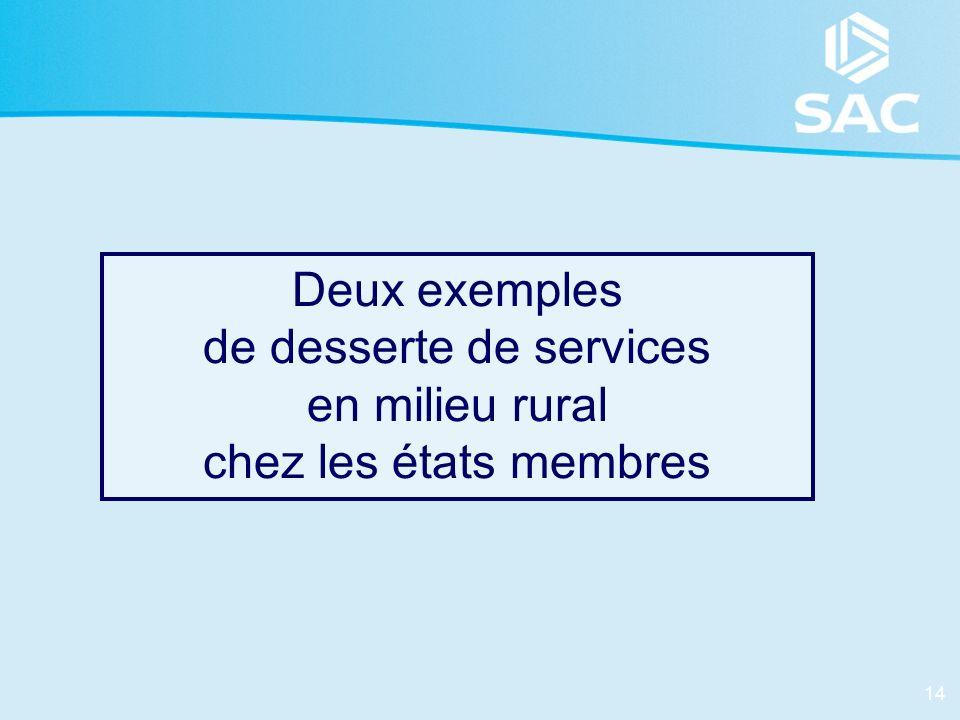 14 Deux exemples de desserte de services en milieu rural chez les états membres