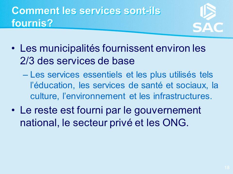 18 Comment les services sont-ils fournis? Les municipalités fournissent environ les 2/3 des services de base –Les services essentiels et les plus util