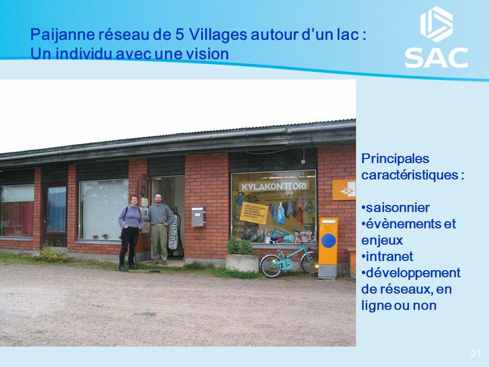 21 Paijanne réseau de 5 Villages autour dun lac : Un individu avec une vision Principales caractéristiques : saisonnier évènements et enjeux intranet