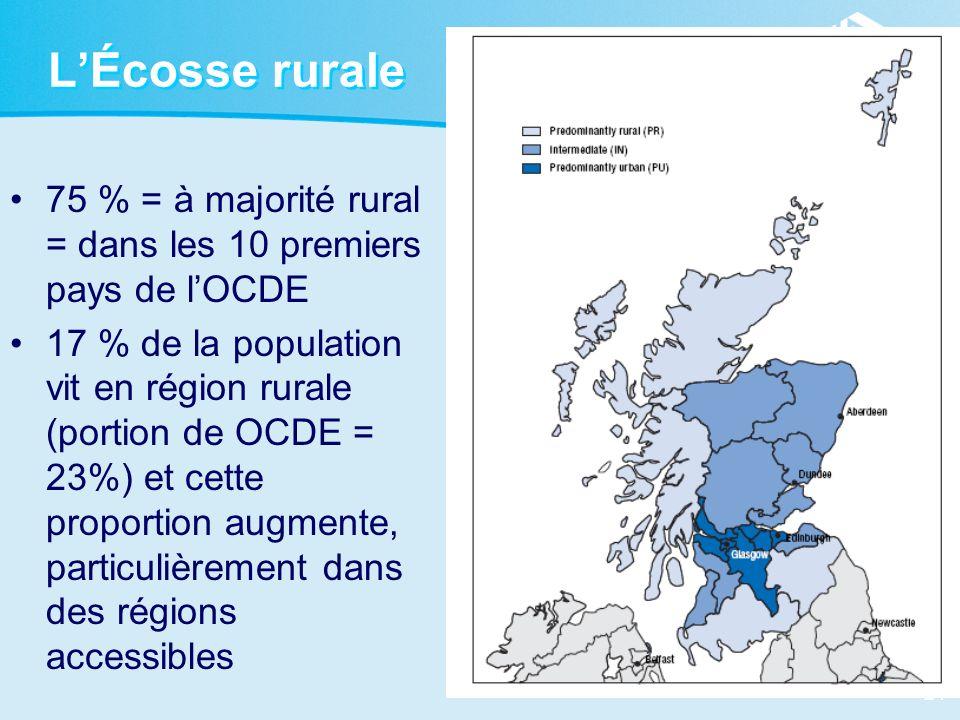 24 LÉcosse rurale 75 % = à majorité rural = dans les 10 premiers pays de lOCDE 17 % de la population vit en région rurale (portion de OCDE = 23%) et c