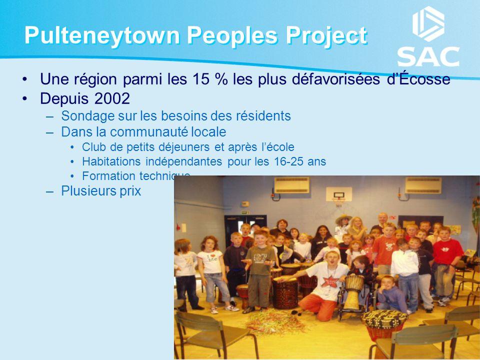 27 Pulteneytown Peoples Project Une région parmi les 15 % les plus défavorisées dÉcosse Depuis 2002 –Sondage sur les besoins des résidents –Dans la co