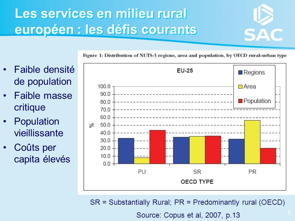 3 Les services en milieu rural européen : les défis courants Faible densité de population Faible masse critique Population vieillissante Coûts per cap