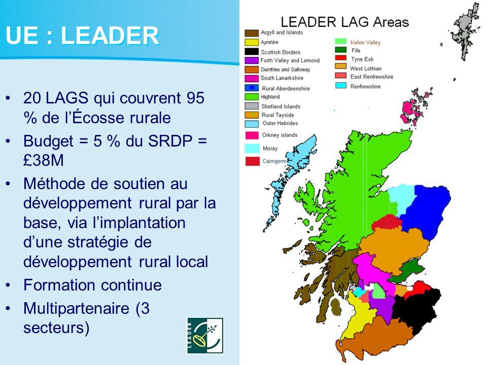 36 UE : LEADER 20 LAGS qui couvrent 95 % de lÉcosse rurale Budget = 5 % du SRDP = £38M Méthode de soutien au développement rural par la base, via limp