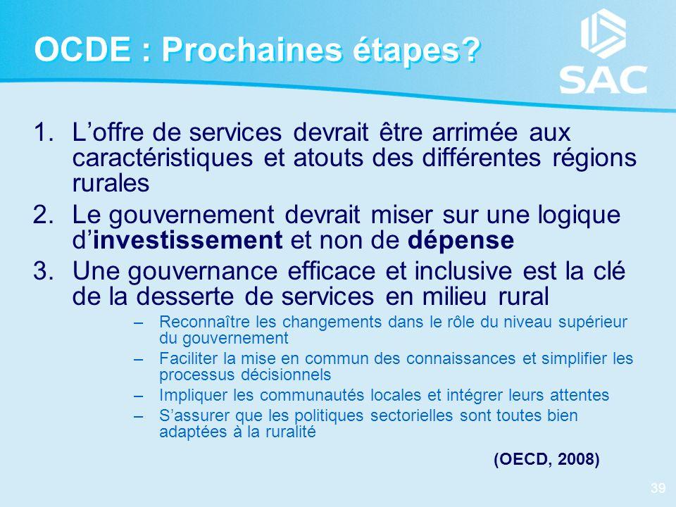 39 OCDE : Prochaines étapes? 1.Loffre de services devrait être arrimée aux caractéristiques et atouts des différentes régions rurales 2.Le gouvernemen