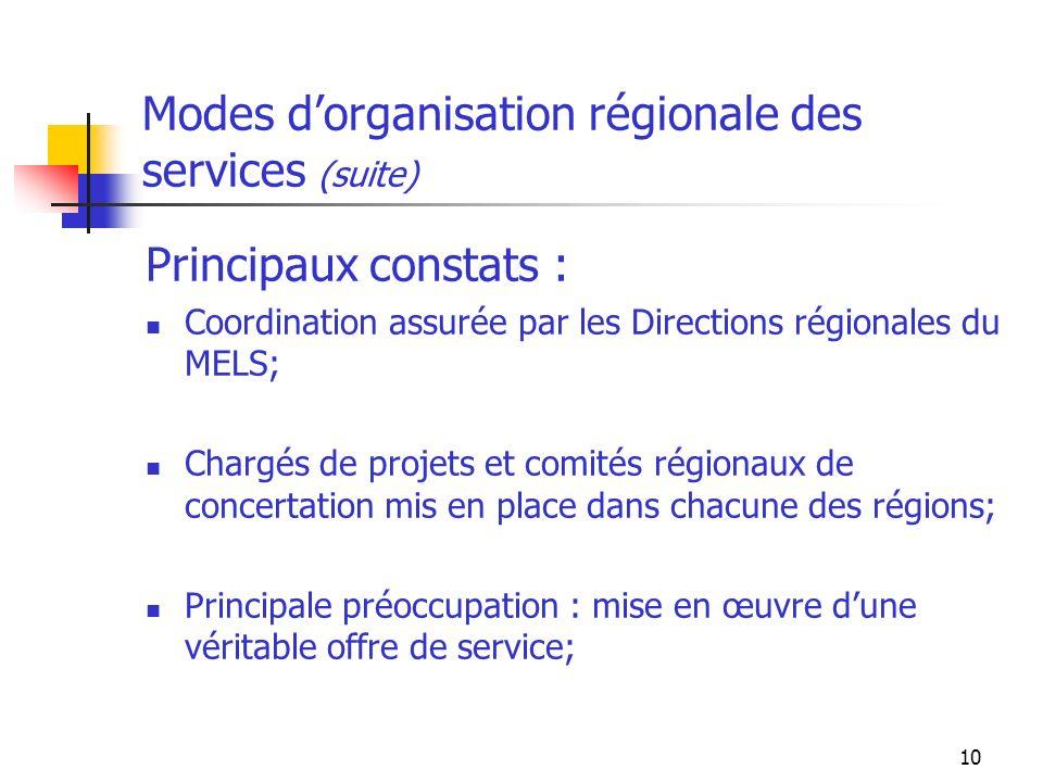10 Modes dorganisation régionale des services (suite) Principaux constats : Coordination assurée par les Directions régionales du MELS; Chargés de projets et comités régionaux de concertation mis en place dans chacune des régions; Principale préoccupation : mise en œuvre dune véritable offre de service;
