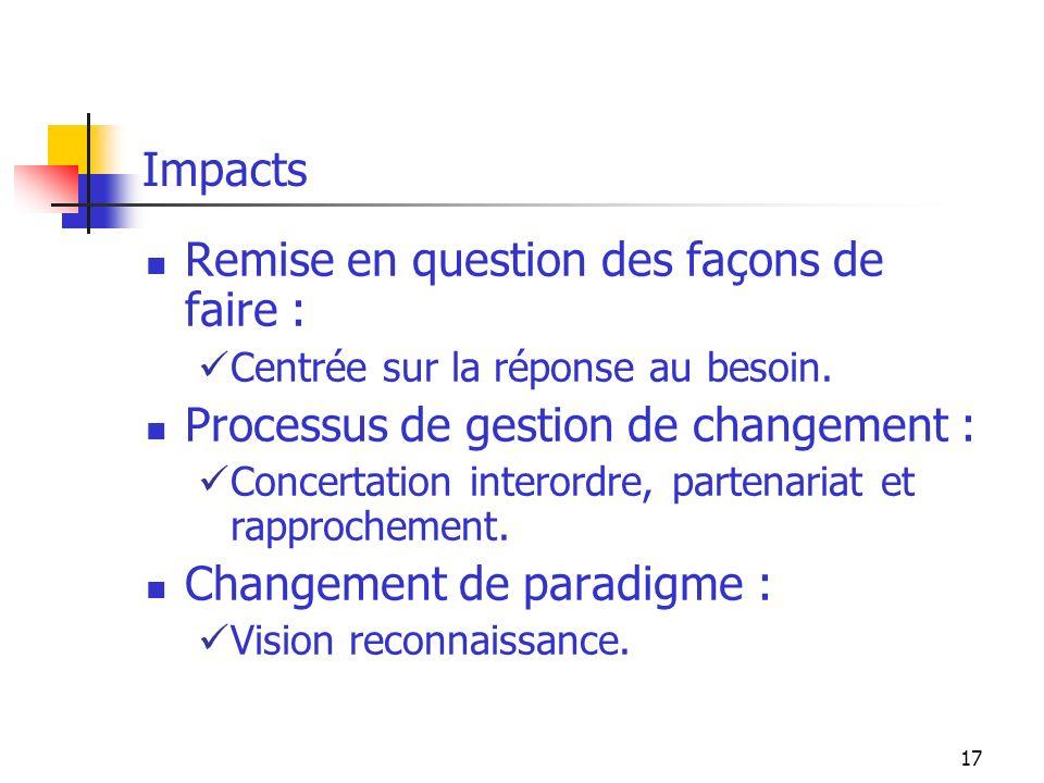 17 Impacts Remise en question des façons de faire : Centrée sur la réponse au besoin.