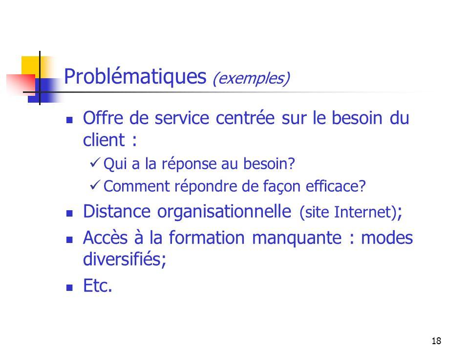 18 Problématiques (exemples) Offre de service centrée sur le besoin du client : Qui a la réponse au besoin.
