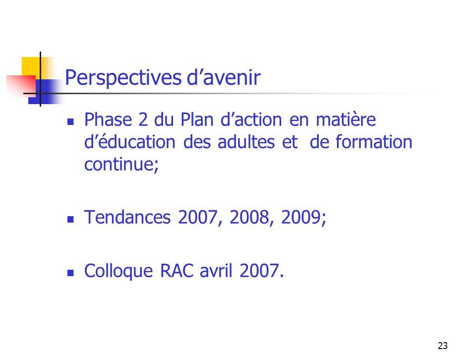23 Perspectives davenir Phase 2 du Plan daction en matière déducation des adultes et de formation continue; Tendances 2007, 2008, 2009; Colloque RAC avril 2007.