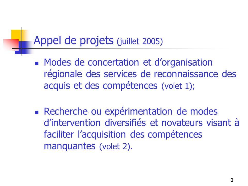 3 Appel de projets (juillet 2005) Modes de concertation et dorganisation régionale des services de reconnaissance des acquis et des compétences (volet 1); Recherche ou expérimentation de modes dintervention diversifiés et novateurs visant à faciliter lacquisition des compétences manquantes (volet 2).