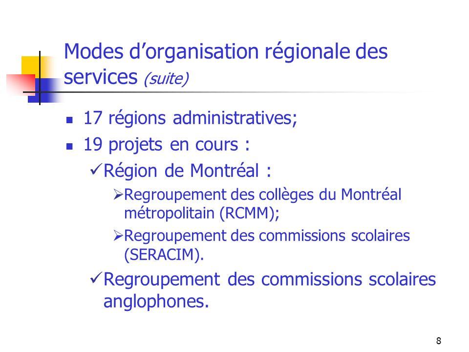 8 Modes dorganisation régionale des services (suite) 17 régions administratives; 19 projets en cours : Région de Montréal : Regroupement des collèges du Montréal métropolitain (RCMM); Regroupement des commissions scolaires (SERACIM).