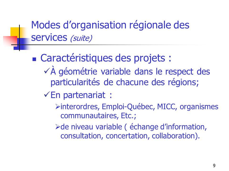20 Plan de travail MELS (suite) Poursuivre les travaux de modifications aux différents cadres légaux et réglementaires afin dassurer les services à la population québécoise; Proposer des modifications à apporter aux systèmes de déclaration et de sanction pour faciliter laccès aux indicateurs;