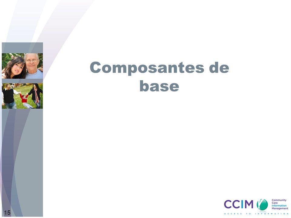 15 Composantes de base