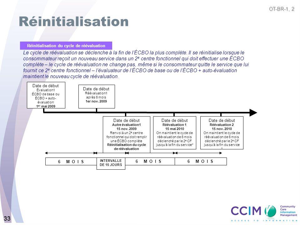 33 Réinitialisation du cycle de réévaluation Le cycle de réévaluation se déclenche à la fin de lÉCBO la plus complète. Il se réinitialise lorsque le c