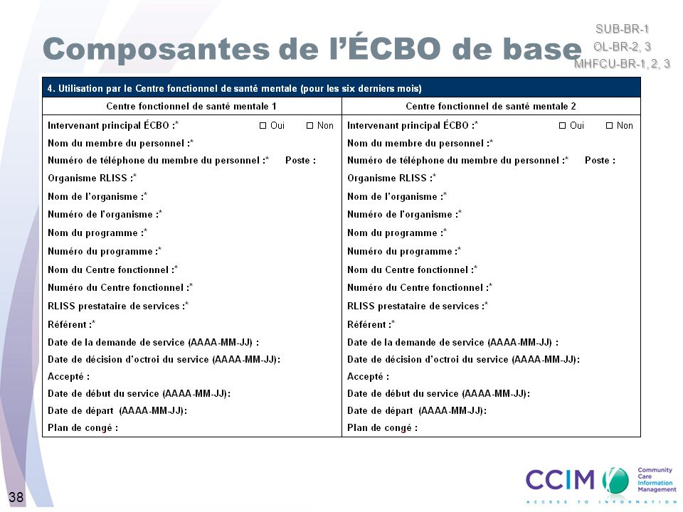 38 Composantes de lÉCBO de base SUB-BR-1 OL-BR-2, 3 MHFCU-BR-1, 2, 3